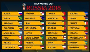 2018 Fifa World Cup Qualifiers Teams
