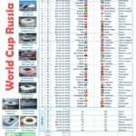 FIFA World cup 2018 Schedule Nepal Time (NPT)