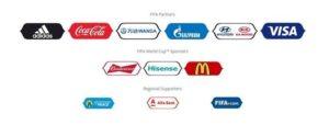 Fifa World Cup 2018 Sponsors List