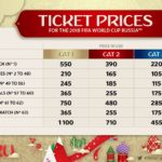 How to Buy Fifa World Cup 2018 Tickets | 2018 Football World Cup Tickets Price