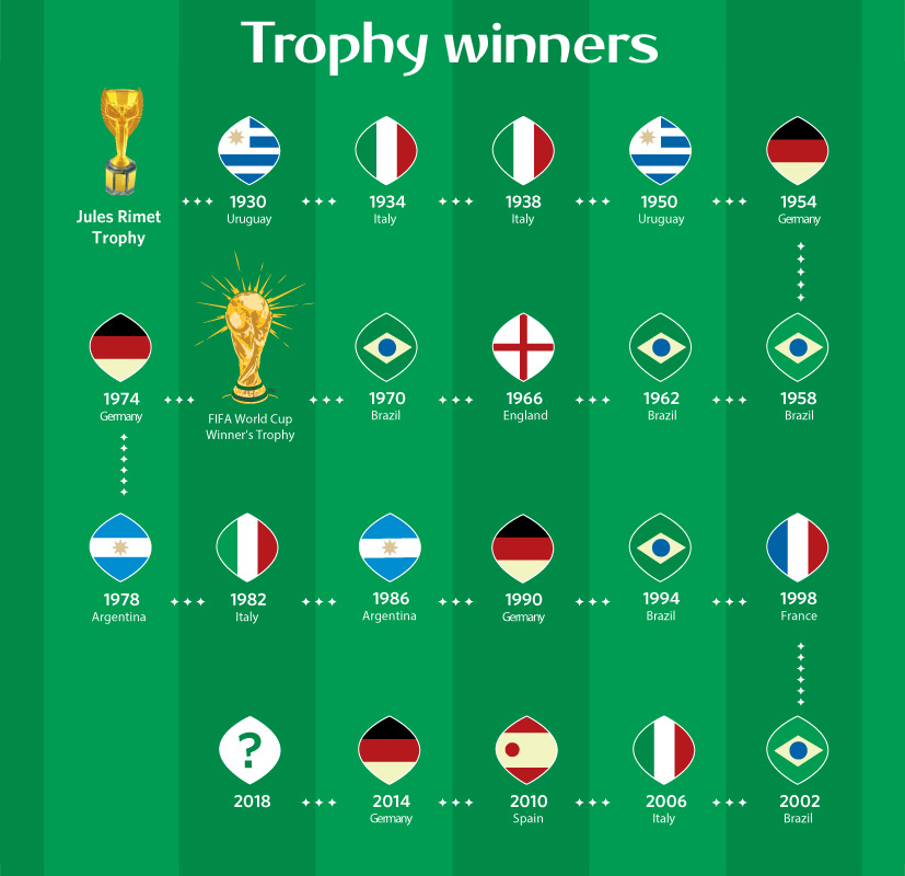 England Tour Of Argentina