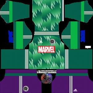 Marvel Hulk Kit 2019