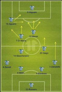 Argentina uefa formation