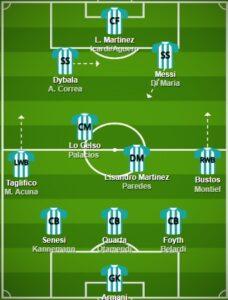Argentina pes formation