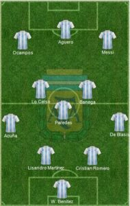 Argentina formation