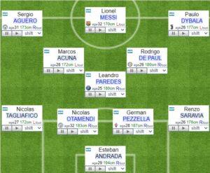 Argentina fifa formation