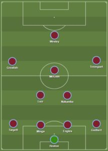 Aston Villa dls formation
