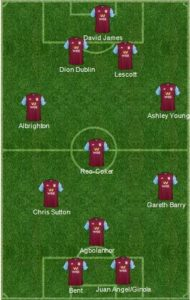 Aston Villa Formation