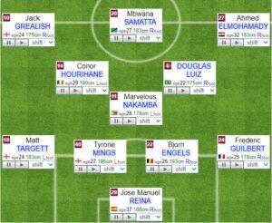 Aston Villa fifa formation