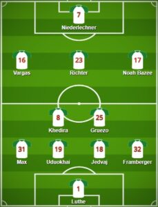 Augsburg pes formation