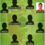 5 Best Augsburg Formation 2021 - Augsburg FC Today Lineup 2021