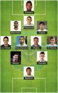 Best Argentina Formation