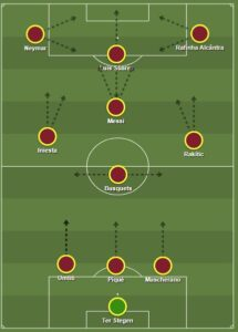 BARCELONA dls formation