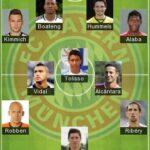 Best Bayern Munich Formation