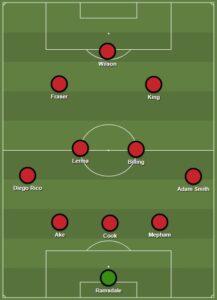 Bournemouth dls formation