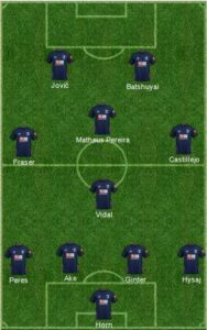 Bournemouth Formation