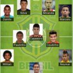 5 Best Brazil Formation 2021 - Brasil Today Lineup 2021