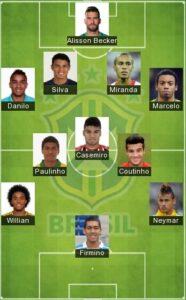 Best Brazil Formation