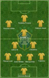 Brazil Formation