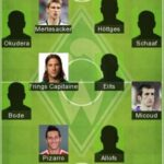 Best Werder Bremen Formation