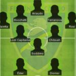 Best Brescia Formation