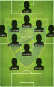 Best Brescia Formation