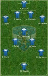 Brescia Formation
