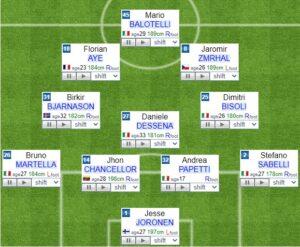 Brescia fifa formation