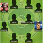 Best Brighton Hove Albion Formation