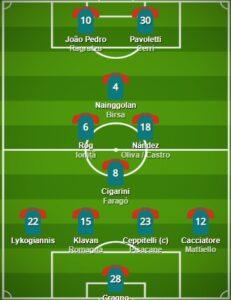 Cagliari pes formation