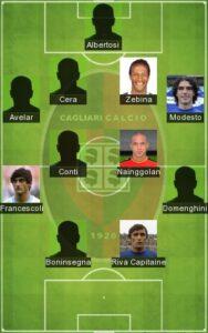 Best Cagliari Formation