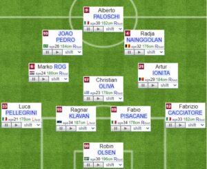 Cagliari fifa formation