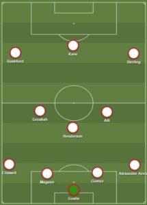 England dls formation
