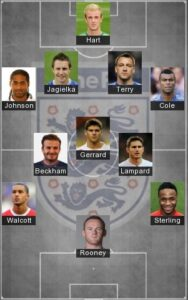 Best England Formation