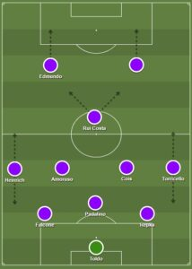 Fiorentina dls formation