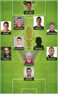 5 Best Fiorentina Formation 2020 Fiorentina Fc Lineup 2020