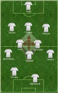 Fiorentina Formation