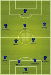 France uefa formation