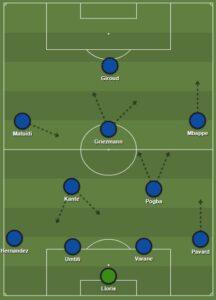 FRANCE dls formation