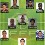 5 Best France Formation 2021 - France Today Lineup 2021