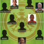 5 Best Eintracht Frankfurt Formation 2021 - Eintracht FC Lineup 2021