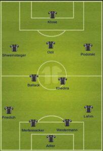 Germany uefa formation