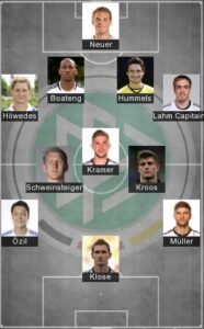 Best Germany Formation