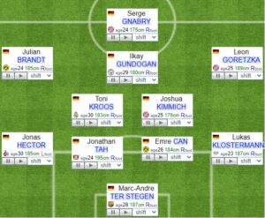 Germany fifa formation