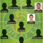 5 Best Getafe Formation 2021 - Getafe CF Today Lineup 2021