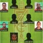 5 Best Granada Formation 2021 - Granada CF Today Lineup 2021