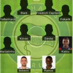5 Best Hertha Formation 2021 - Hertha FC Today Lineup 2021