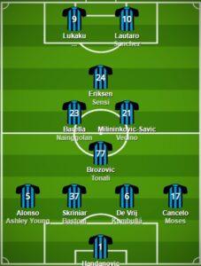 Inter Milan pes formation