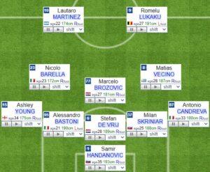 Inter Milan fifa formation
