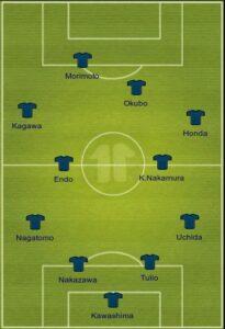 Japan afc formation